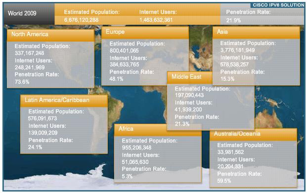 Distribuzione IPv4 nel mondo